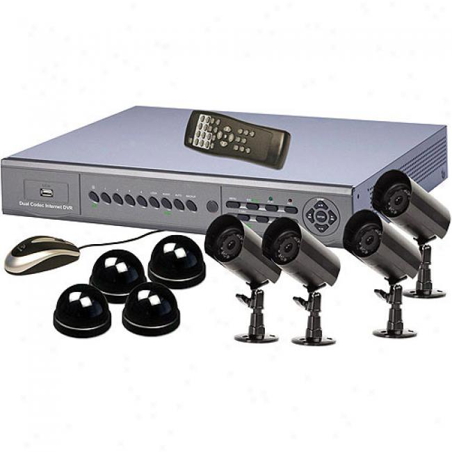 Security Labs 4-channel Observation System