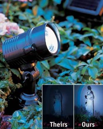 Ultra-bright Solar Spotlight