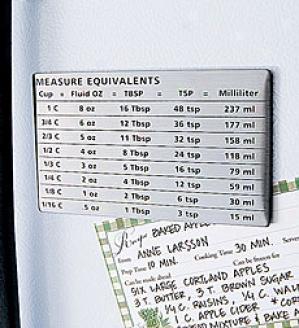 Measure Equivalents Magnet